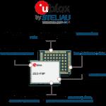 Zoom sur le module Ublox ZED F9P  !