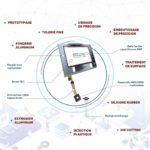 SRX Tronic, votre partenaire pour la conception de pièces et sous-ensembles mécaniques