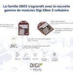 La famille XBee s'agrandit avec la nouvelle gamme de modules Digi XBee 3 cellulaire