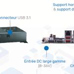 Smartcase™ S711, de Kontron